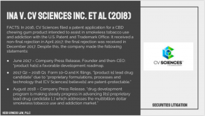 CBD Companies Urged to be Cautious of Surge in Securities Lawsuits, Surge in Lawsuits Highlight CBD Fundraising Risks